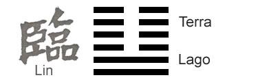 O Significado do hexagrama 19 do I Ching 'A Aproximação'