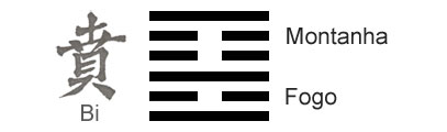 O Significado do hexagrama 22 do I Ching 'O Ornamento - Embelezar'