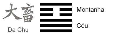 O Significado do hexagrama 26 do I Ching 'O Grande Acúmulo'