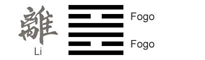 O Significado do hexagrama 30 do I Ching 'O Luminoso - Aderir'