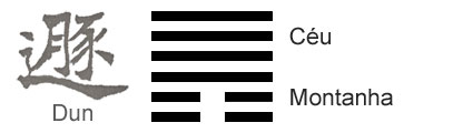 O Significado do hexagrama 33 do I Ching 'Retirada'