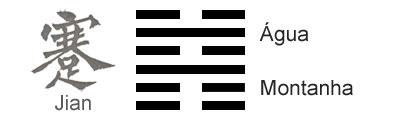 O Significado do hexagrama 39 do I Ching 'Dificuldades'