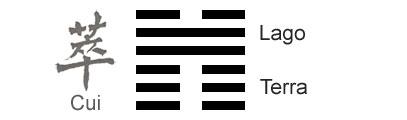 O Significado do hexagrama 45 do I Ching 'Reunião'