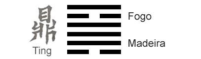 O Significado do hexagrama 50 do I Ching 'O Caldeirão'