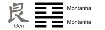 O Significado do hexagrama 52 do I Ching 'A Quietude - A Montanha'
