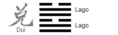O Significado do hexagrama 58 do I Ching 'Alegria'