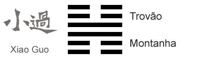 O Significado do hexagrama 62 do I Ching 'O Pequeno Excesso'