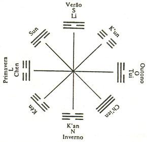 tragrama-ceu-posterior